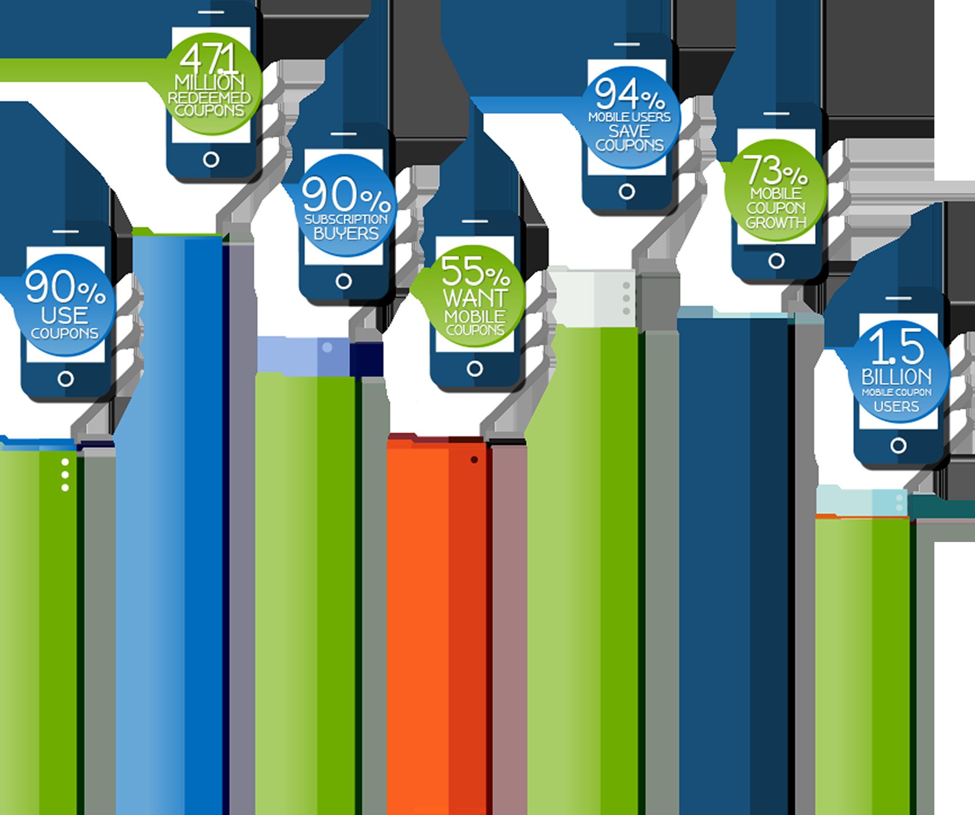 mobile statistics image